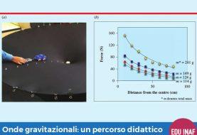 Un percorso didattico sulle onde gravitazionali