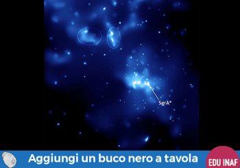 Sagittarius A*: il gigante al centro della Galassia