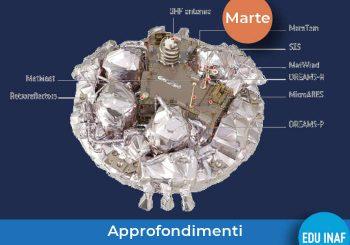 L'Italia verso Marte