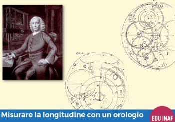 John Harrison, il tempo e la longitudine