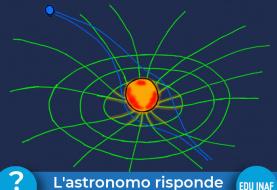 Buchi neri e lenti gravitazionali