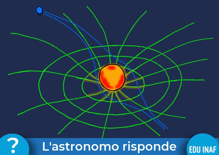 lente_gravitazionale_domande_evidenza