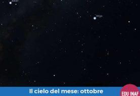 Il cielo del mese: ottobre 2018 e il messaggio di Arecibo