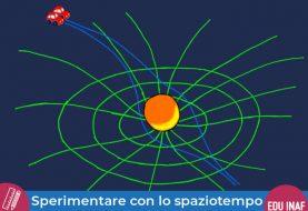 Simulare lo spaziotempo