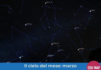 Il cielo del mese: marzo 2019 e l'equinozio di primavera