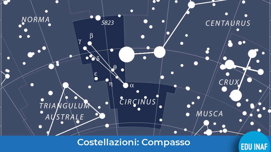 compasso_evidenza
