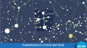 croce_del_sud_evidenza