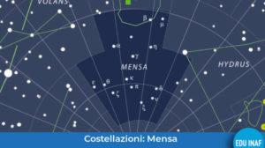 mensa_evidenza