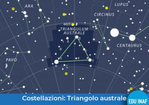 triangolo_australe_uai_evidenza
