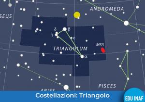 triangolo_uai_evidenza
