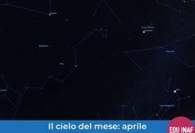Il cielo del mese: aprile 2019, van Gogh e l'Orsa Maggiore