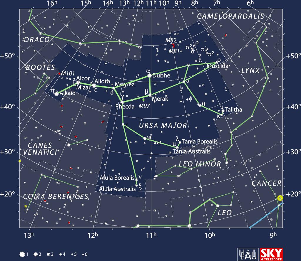 ursa_major_map