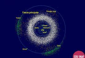 Fascia Principale degli Asteroidi