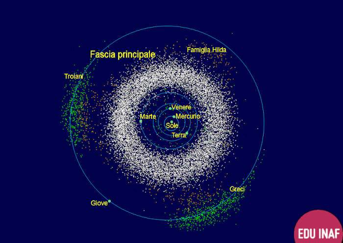 asteroidi_evidenza