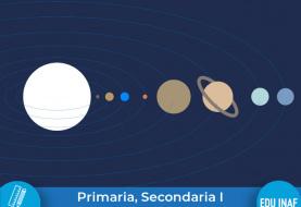 Il sistema solare a Milano