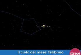Il cielo del mese: febbraio 2020 e il signore degli anelli