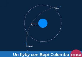 Flyby con la Terra della sonda BepiColombo