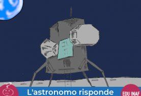 Come mettersi in orbita intorno alla Luna