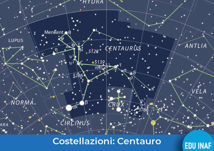 centauro_uai_evidenza