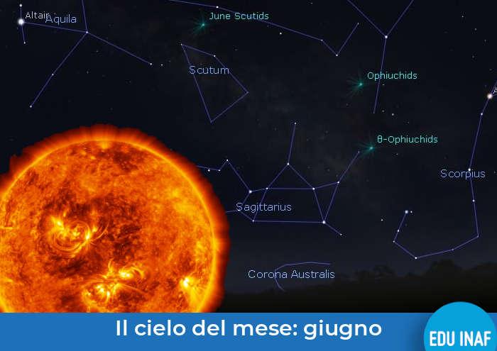 cielodelmese-evidenza-202006-giugno