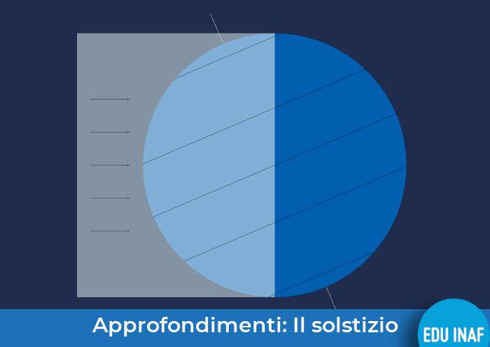 solstizio_evidenza