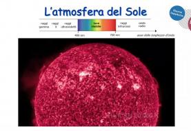 Il Sole: la nostra stella