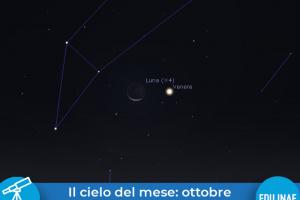 cielodelmese-evidenza-202010-ottobre