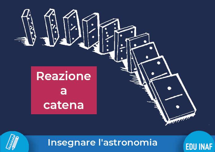 reazione_catena_domino_evidenza