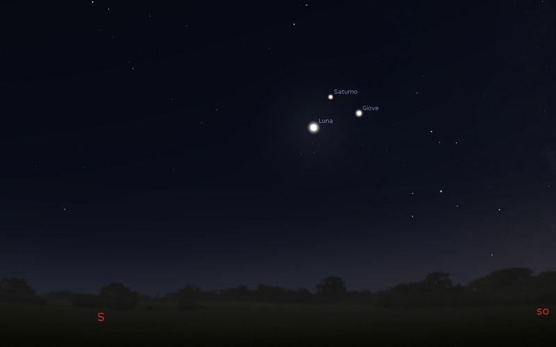 19-novembre-Congiunzione-Luna-Giove-Saturno