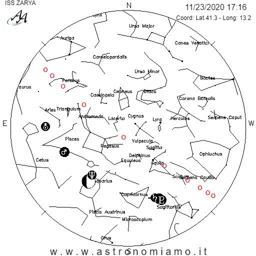 ISS-passaggio-23-novembre-2020