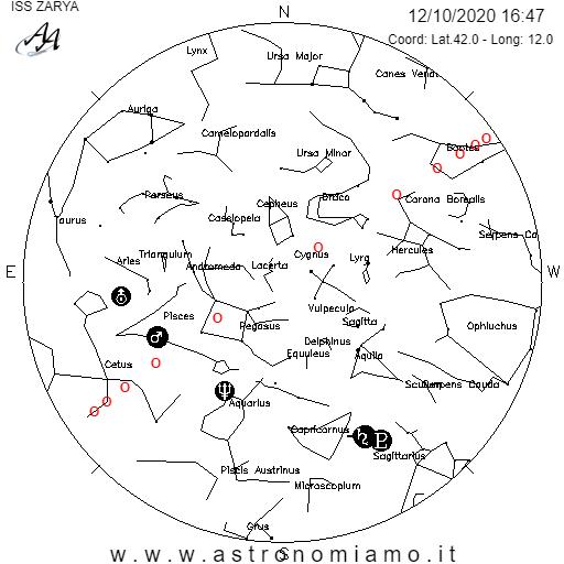 ISS-Passaggio-10-dicembre-2020