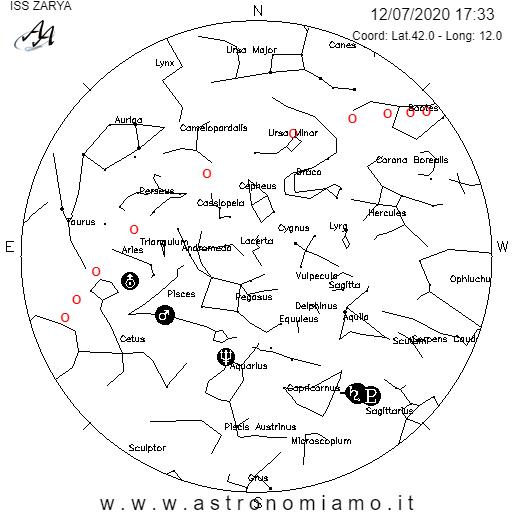 ISS-Passaggio-7-dicembre-2020