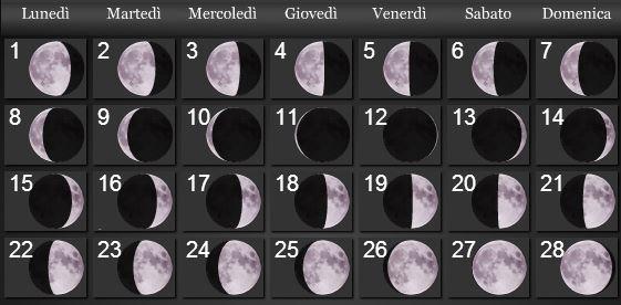 Fasi-lunari-Febbraio-2021
