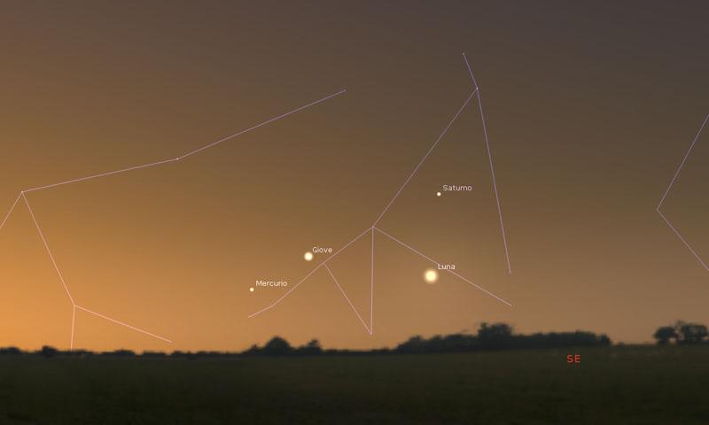 10-marzo-2021-Congiunzione-Luna-Giove-Saturno