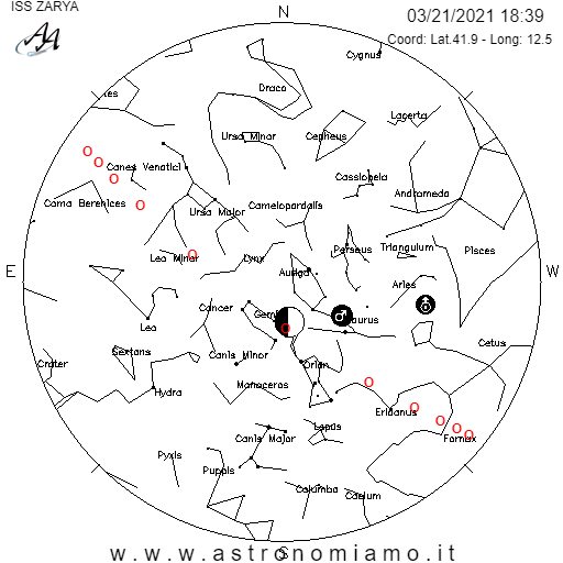 ISS-passaggio-21-3-2021