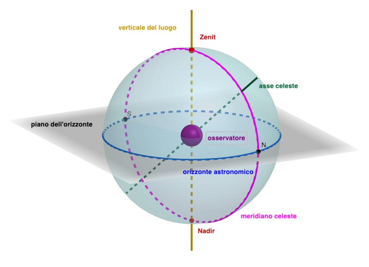 sfera_celeste02