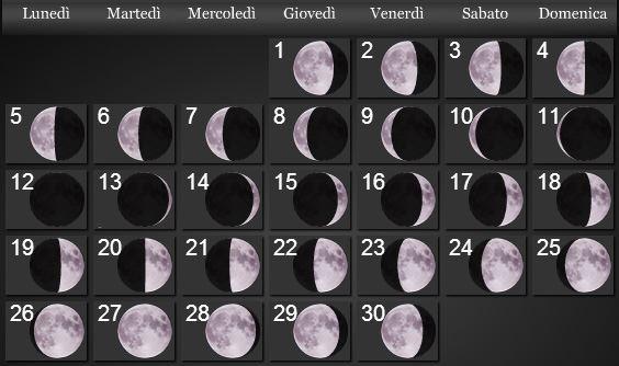 Fasi-Lunari-Aprile-2021