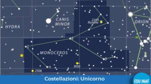 unicorno_evidenza