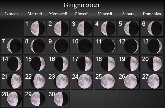 Fasi-Lunari-Giugno-2021