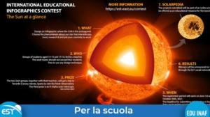 est_infografica_contest-evidenza