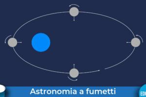 moti_luna-astrografiche-evidenza