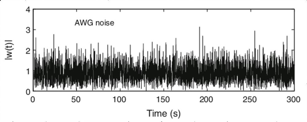 Spettro del rumore di fondo di una oservazione