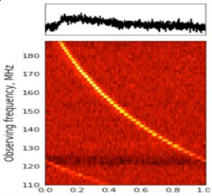 Rallentamento subito dal segnale per effetto della distanza percorsa