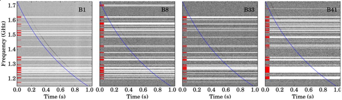 Segnale radio ripulito: sono visibili dei tipici andamenti paraboloidali attribuibili a FRB.