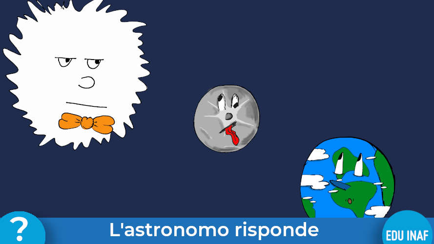 terra_luna_sole-risposte-evidenza