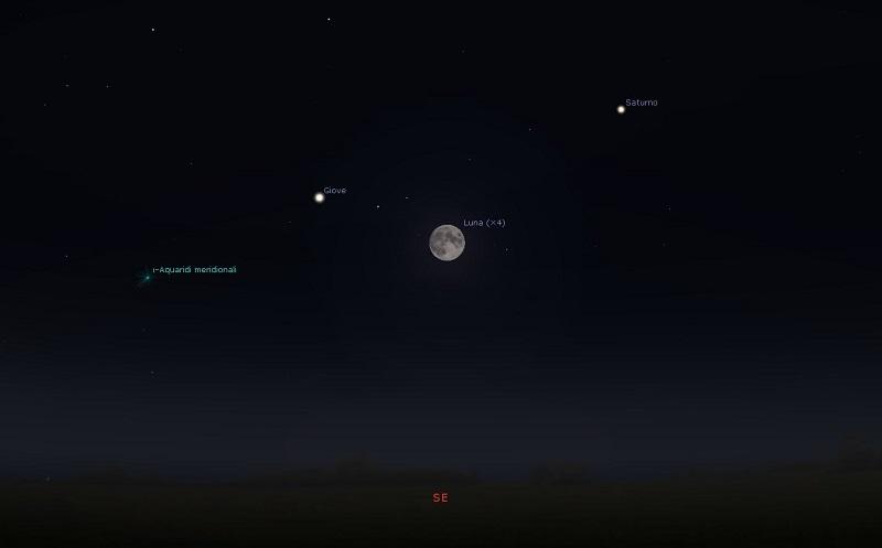 21-agosto-congiunzione-Luna-Giove
