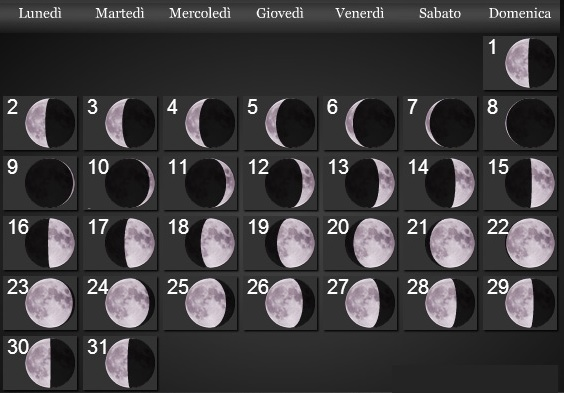 Fasi-lunari-agosto-2021