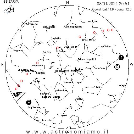Passaggio-ISS-01-08-2021-ore-21