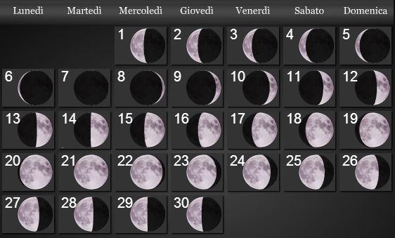 fasi_lunari-agosto2021
