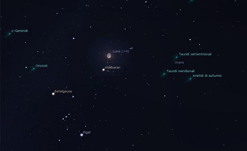 24-ottobre-2021-congiunzione-luna-aldebaran